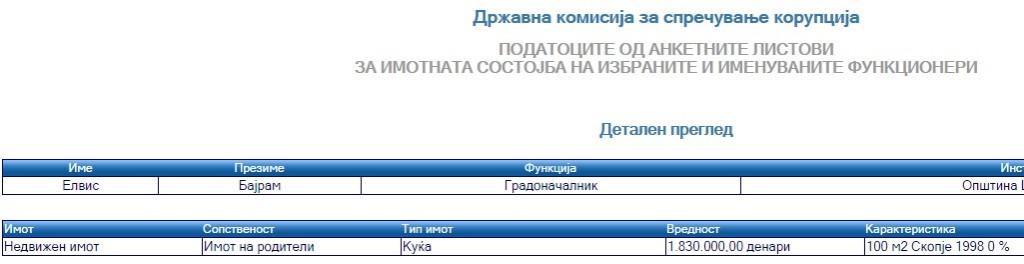 ДПМНЕ победи  со 2 пратеника разлика, на каде ќе оди Македонија и сите ние - Page 3 Bajram-1024x264
