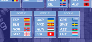 Македонија ги доби противниците во квалификациите за ЕП во одбојка